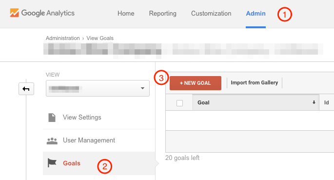 Invenit Micronology Information Technology Solutions | Google Analytics Goal